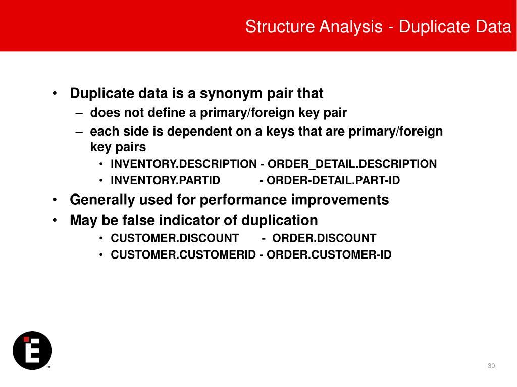 Structure Analysis - Duplicate Data