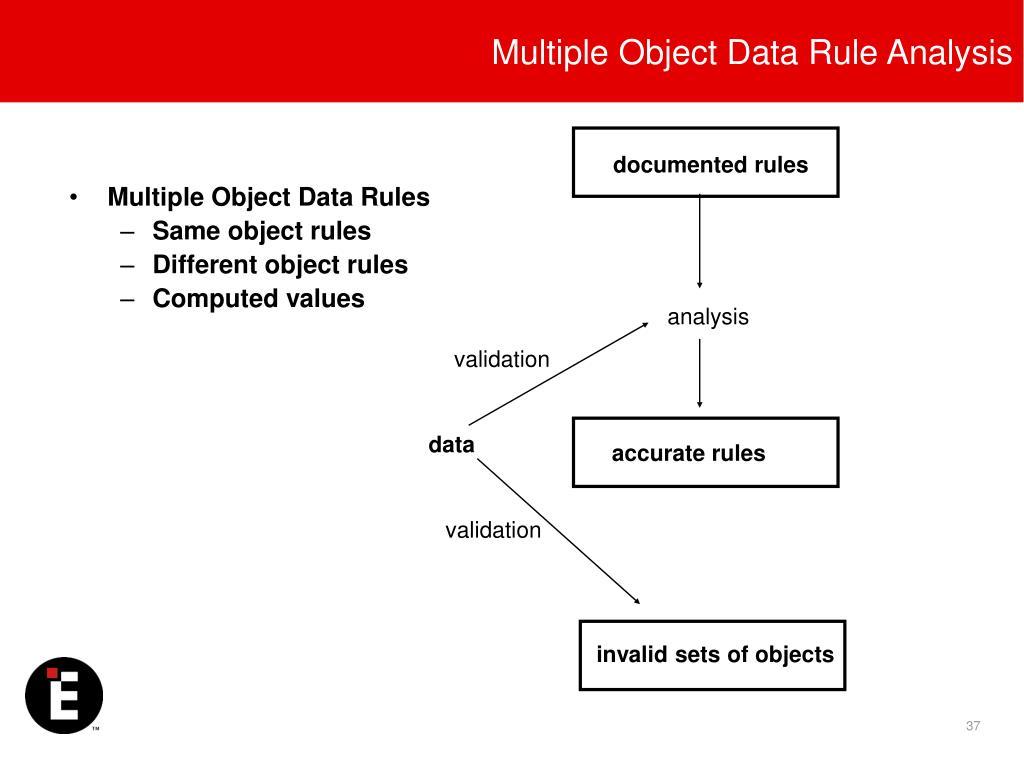 Multiple Object Data Rule Analysis