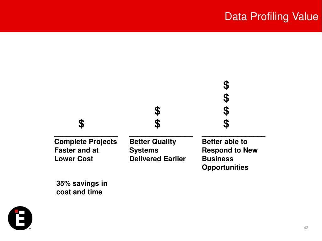 Data Profiling Value