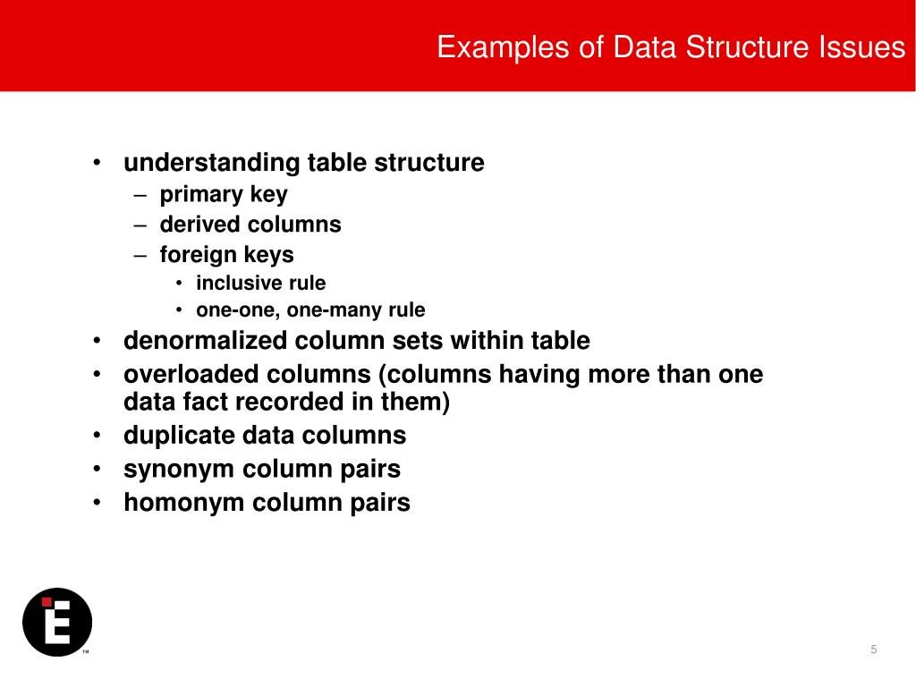 Examples of Data Structure Issues
