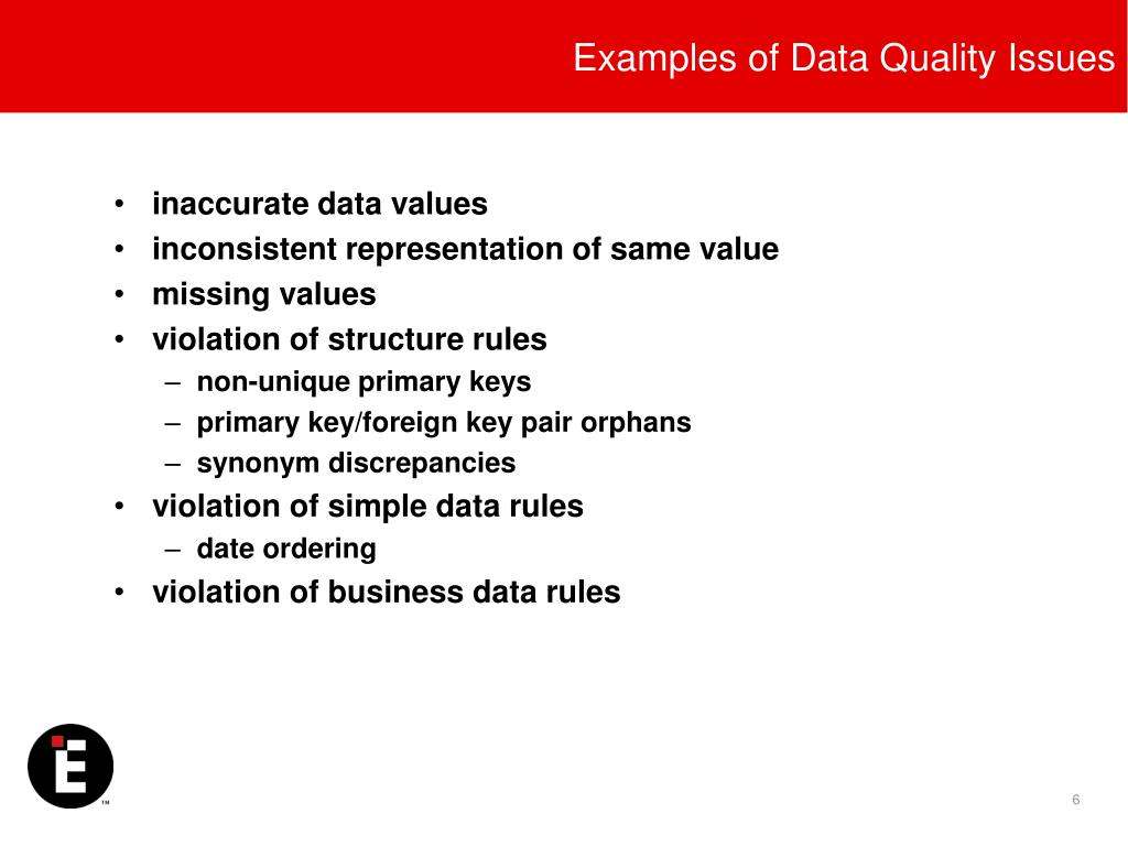 Examples of Data Quality Issues