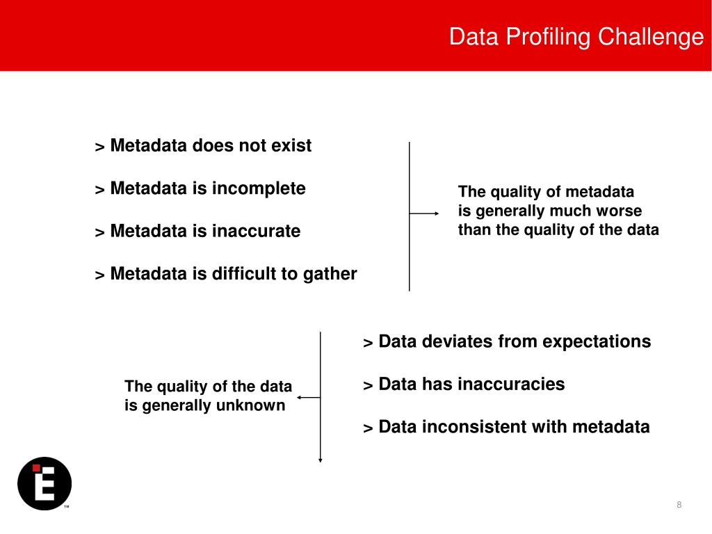 Data Profiling Challenge