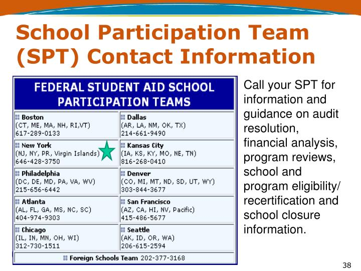 School Participation Team (SPT) Contact Information