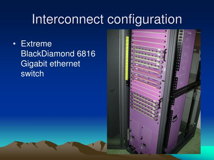 Interconnect configuration
