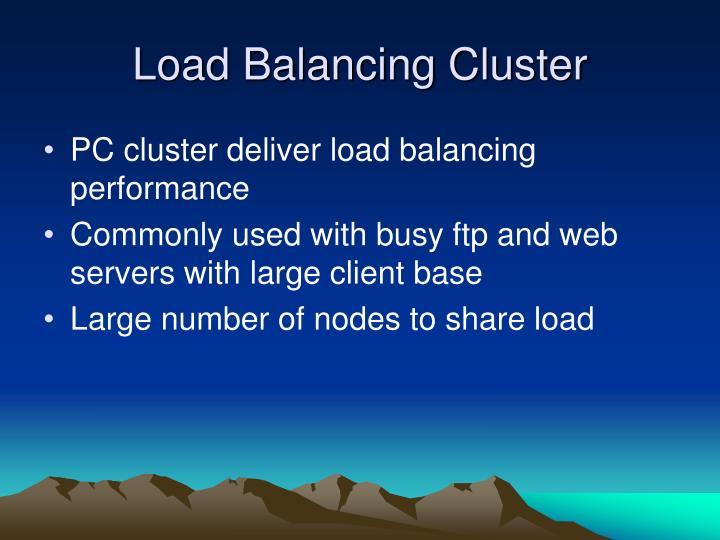 Load Balancing Cluster