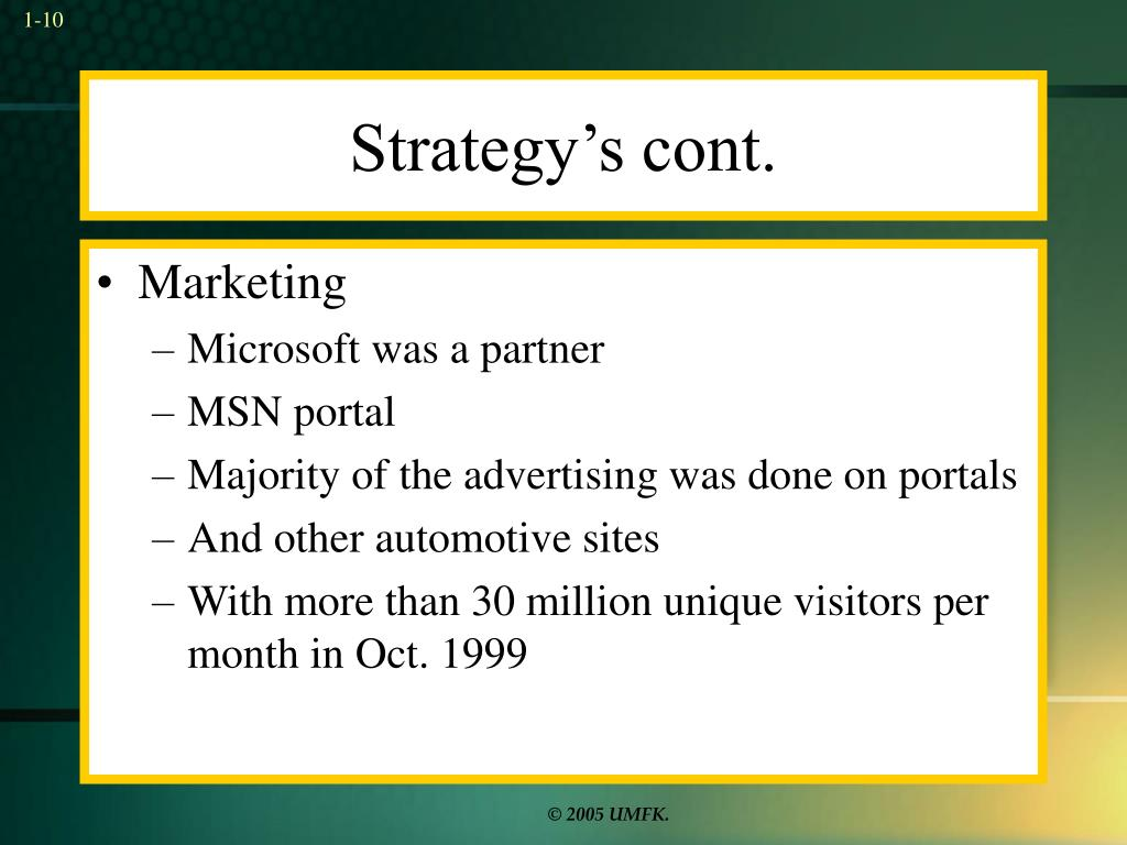 Strategy's cont.