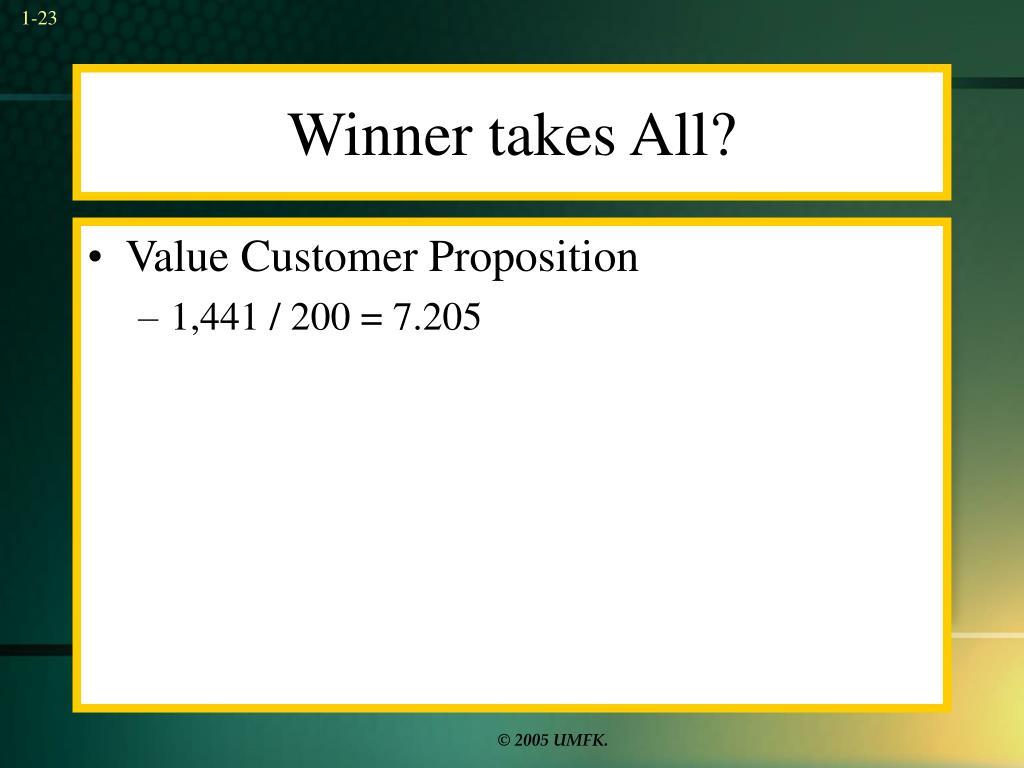 Winner takes All?