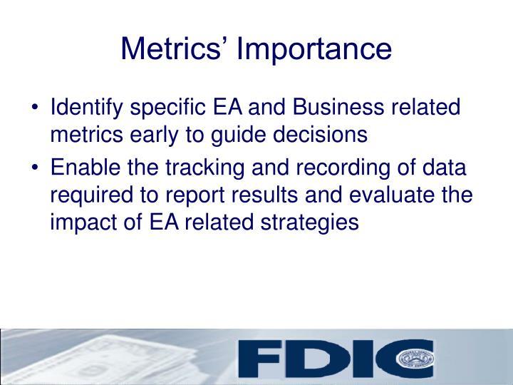Metrics' Importance