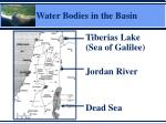 water bodies in the basin