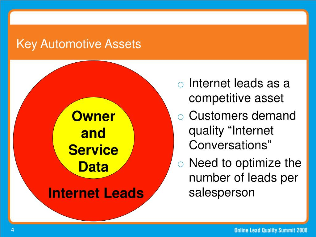 Key Automotive Assets
