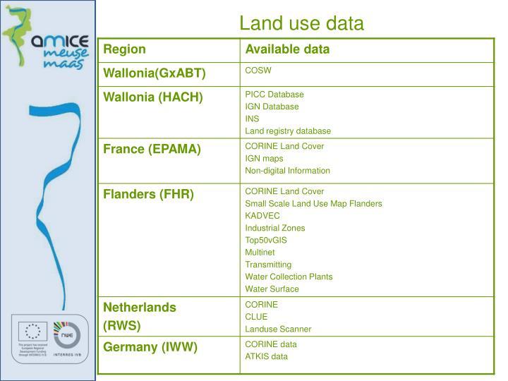 Land use data