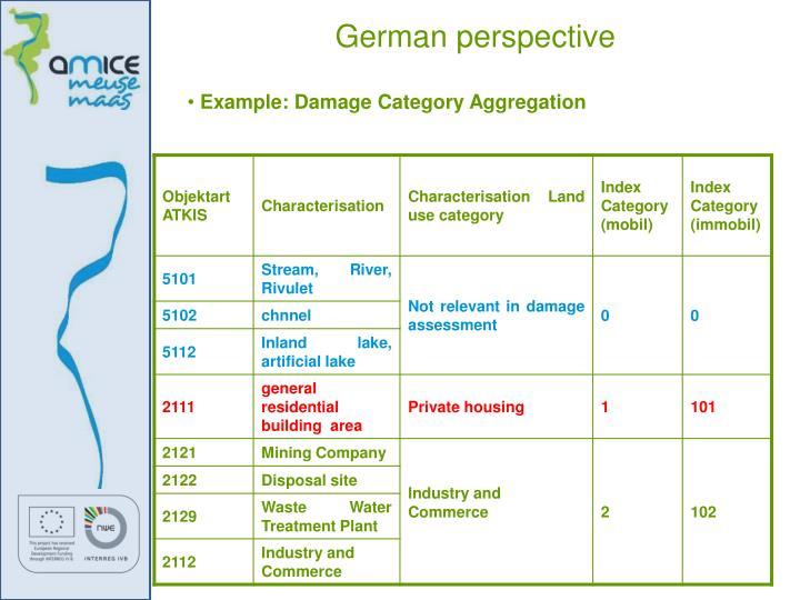 German perspective
