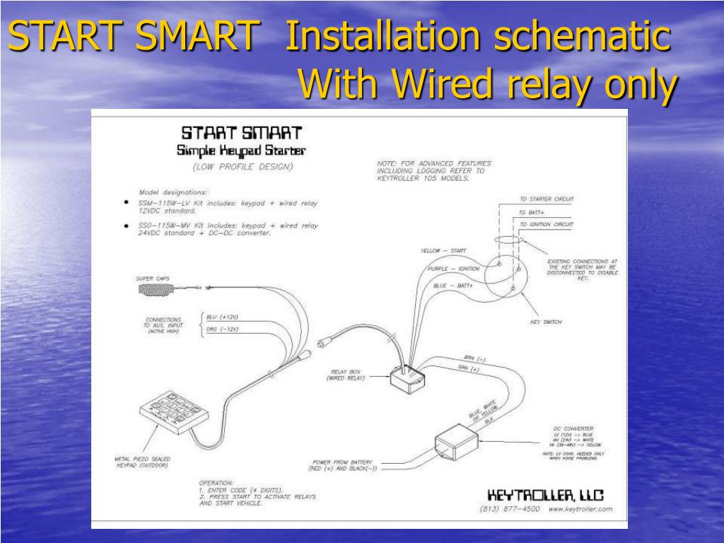 START SMART  Installation schematic                                   				With Wired relay only