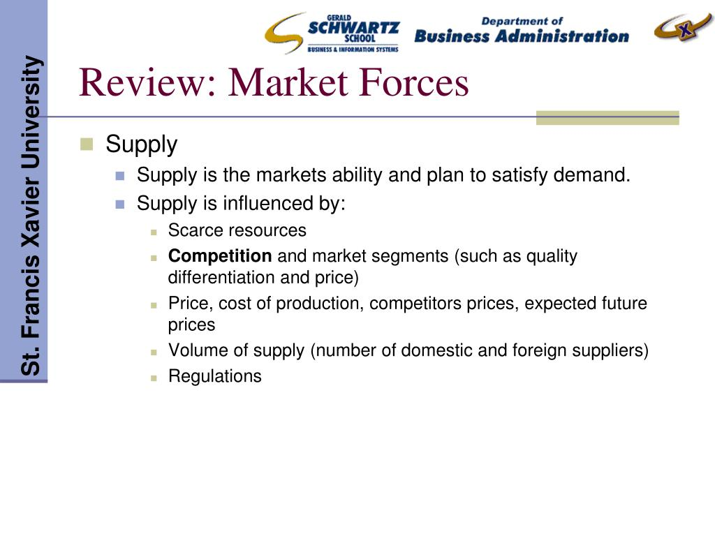 Review: Market Forces