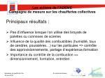 les actions de l ademe campagne de mesure sur les chaufferies collectives1