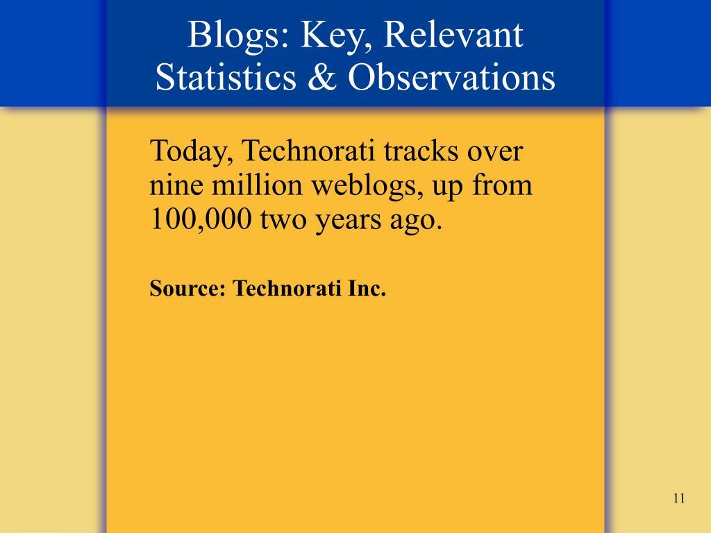 Blogs: Key, Relevant Statistics & Observations
