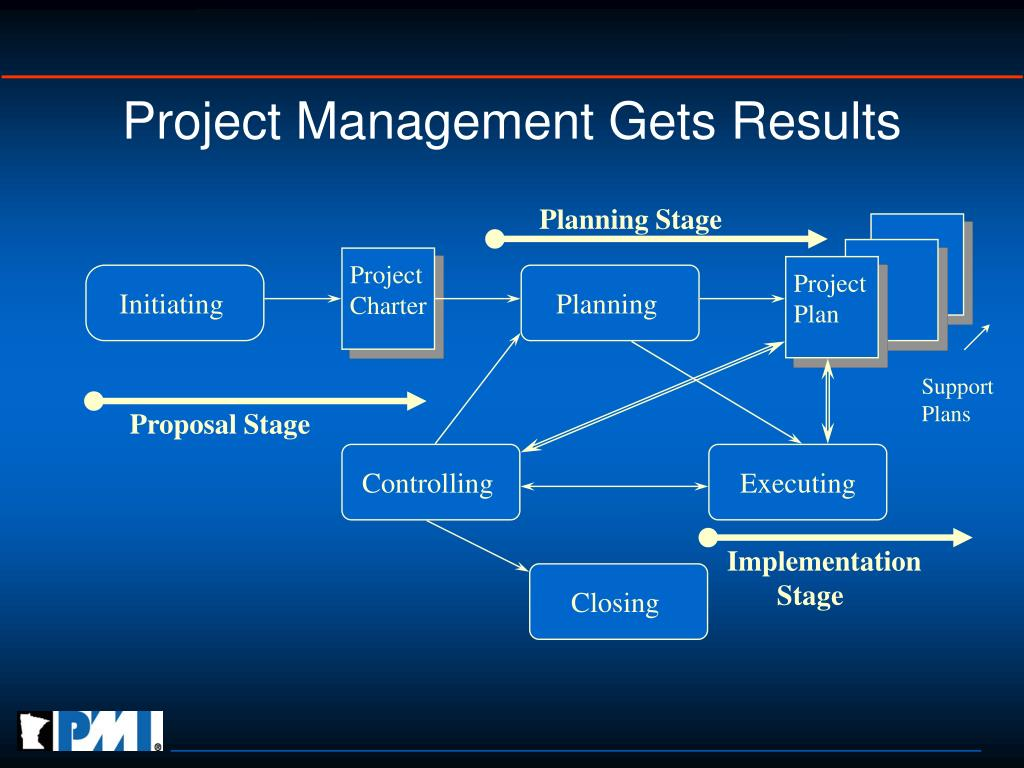 Project Management Gets Results