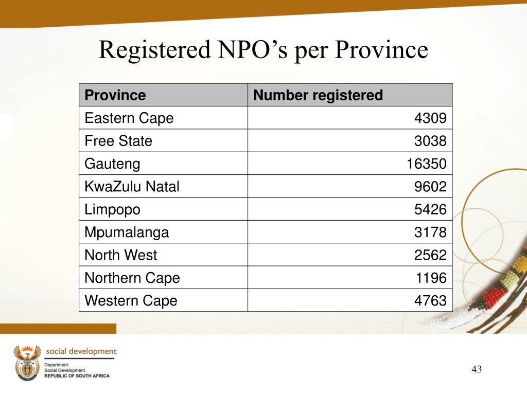 Registered NPO's per Province