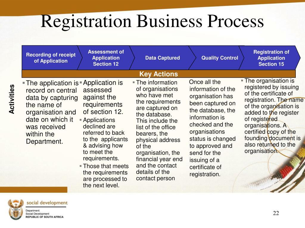 Registration Business Process