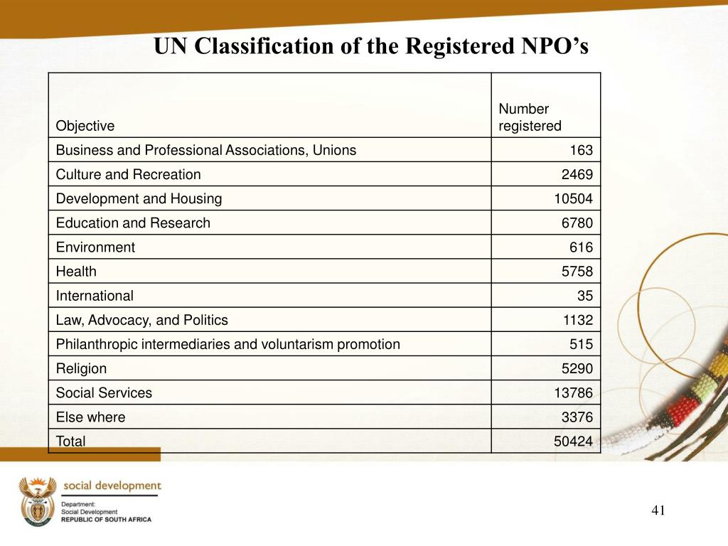 UN Classification of the Registered NPO's