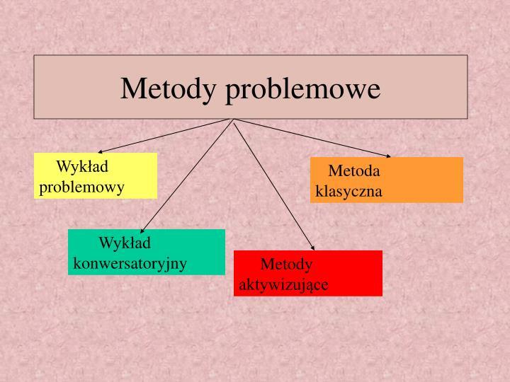 Metody problemowe