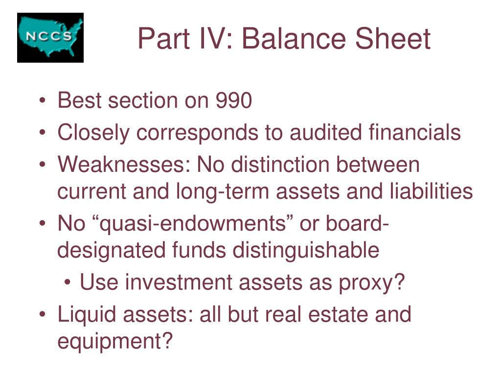 Part IV: Balance Sheet