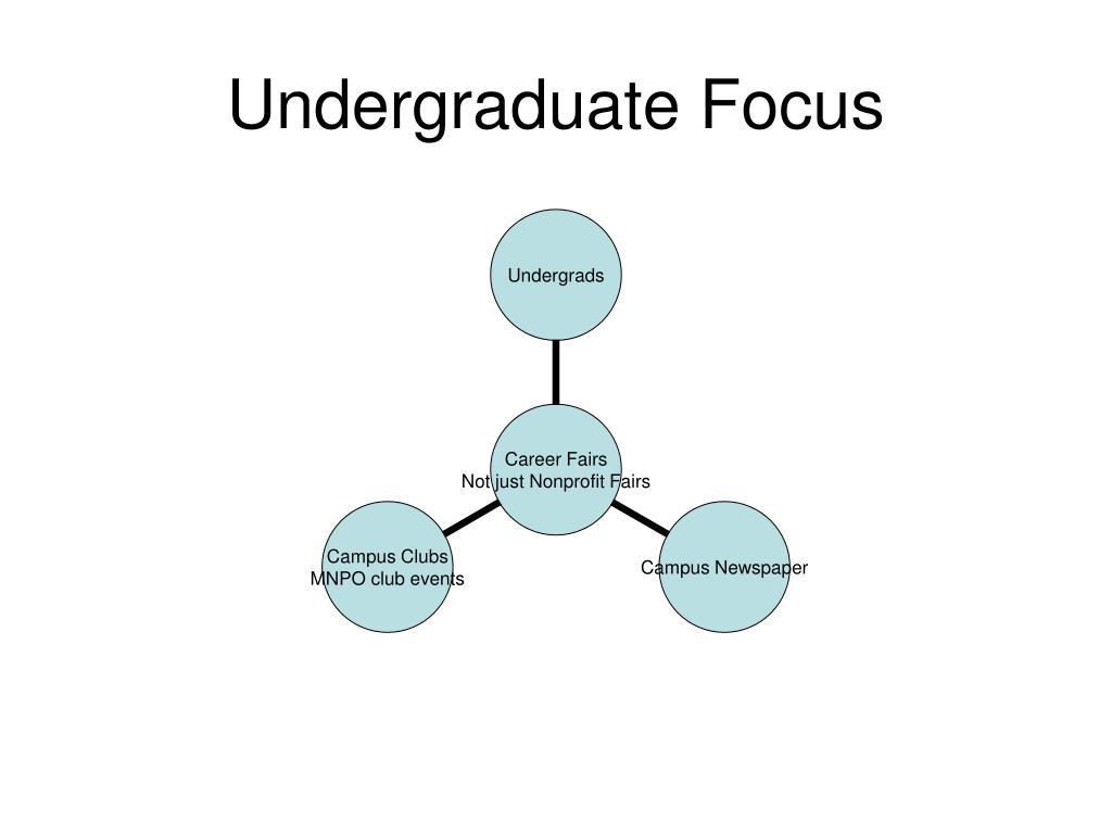Undergraduate Focus
