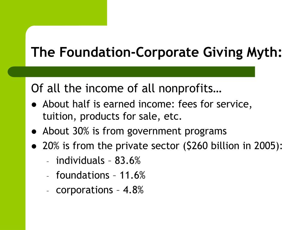 The Foundation-Corporate Giving Myth:
