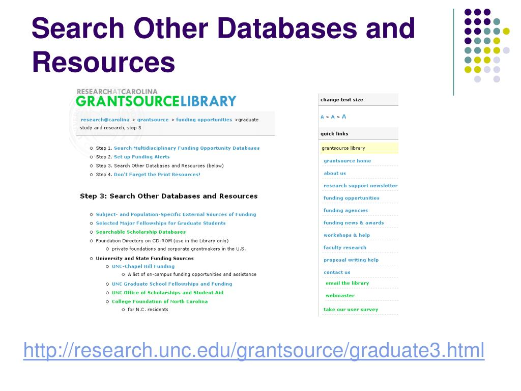 Search Other Databases and Resources