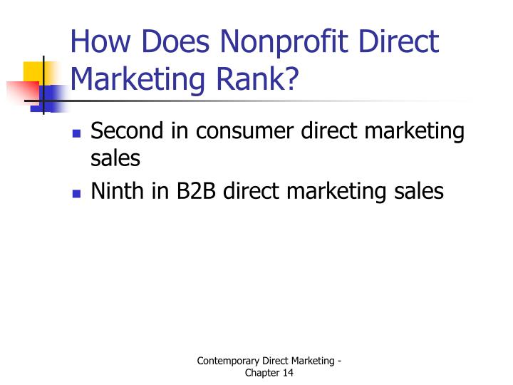 How does nonprofit direct marketing rank