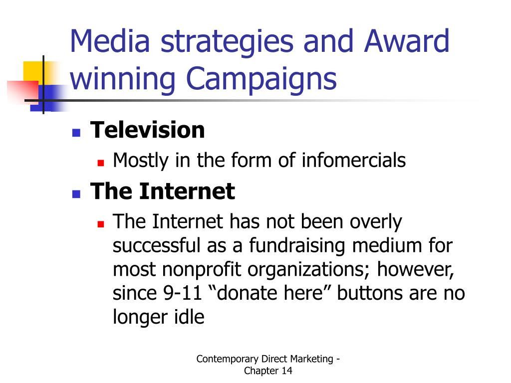 Media strategies and Award winning Campaigns