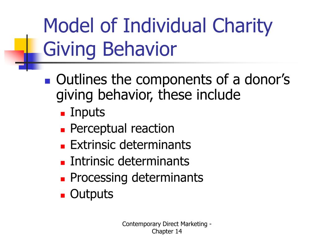 Model of Individual Charity Giving Behavior