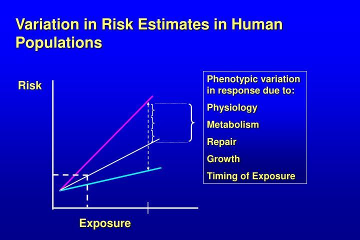 Variation in Risk Estimates in Human Populations