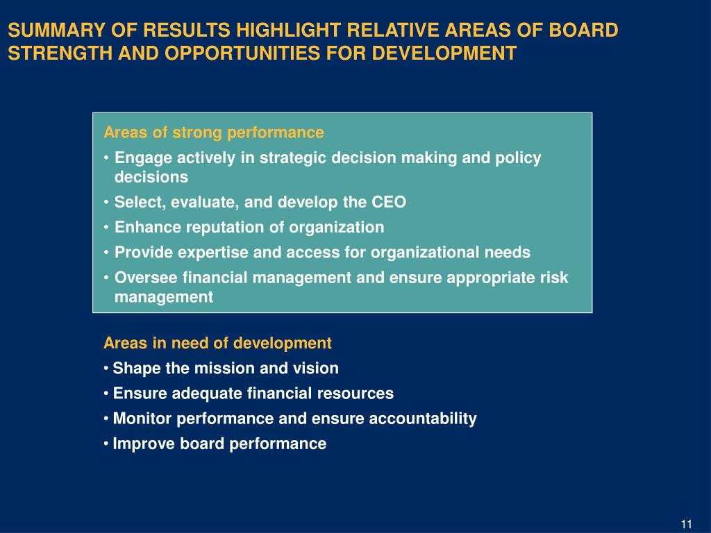 SUMMARY OF RESULTS HIGHLIGHT RELATIVE AREAS OF BOARD STRENGTH AND OPPORTUNITIES FOR DEVELOPMENT