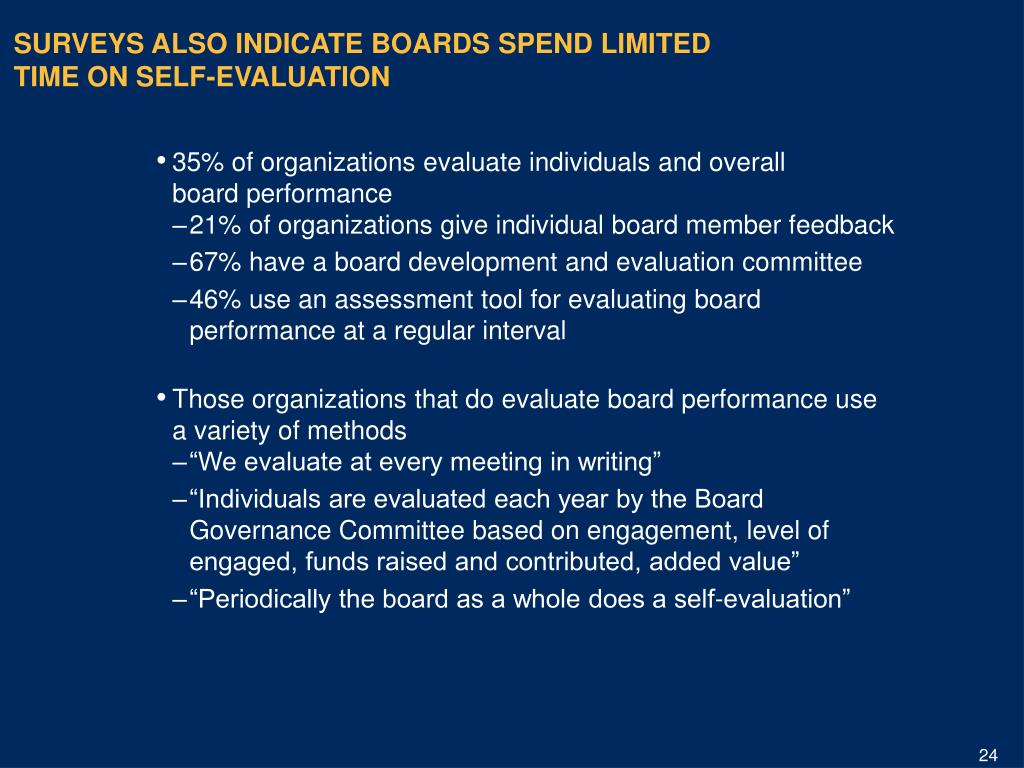 SURVEYS ALSO INDICATE BOARDS SPEND LIMITED TIME ON SELF-EVALUATION