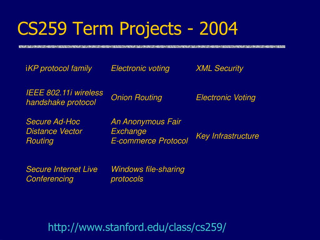 CS259 Term Projects - 2004