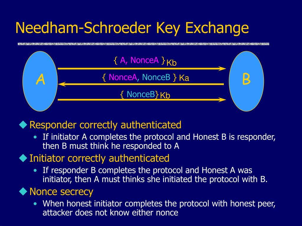 Needham-Schroeder Key Exchange