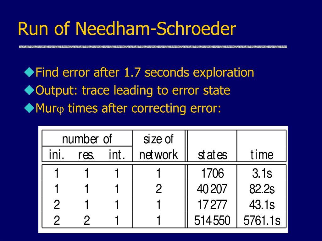Run of Needham-Schroeder