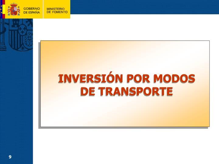 INVERSIÓN POR MODOS