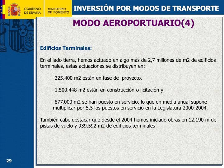 INVERSIÓN POR MODOS DE TRANSPORTE