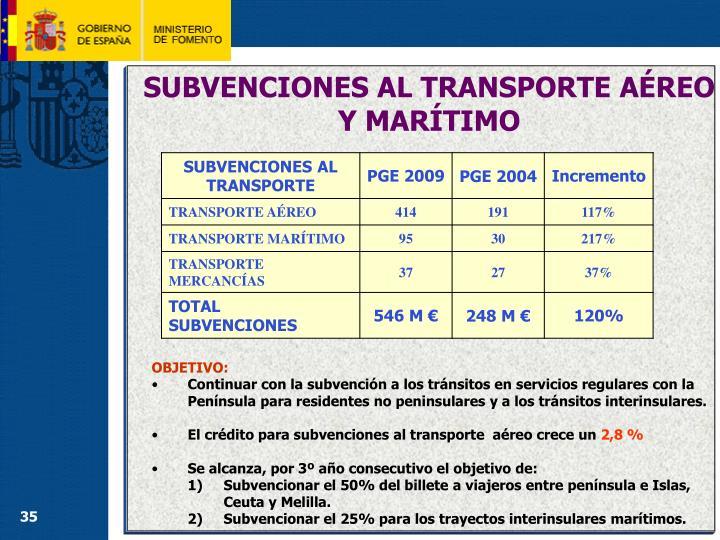 SUBVENCIONES AL TRANSPORTE AÉREO Y MARÍTIMO