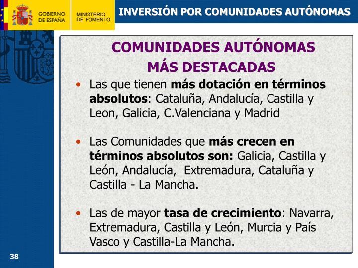 INVERSIÓN POR COMUNIDADES AUTÓNOMAS