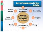 core and supplementary services for fedex