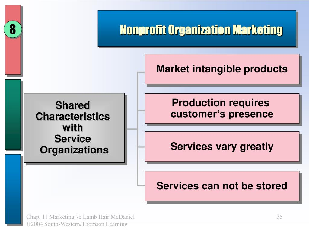 Market intangible products