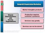 nonprofit organization marketing35