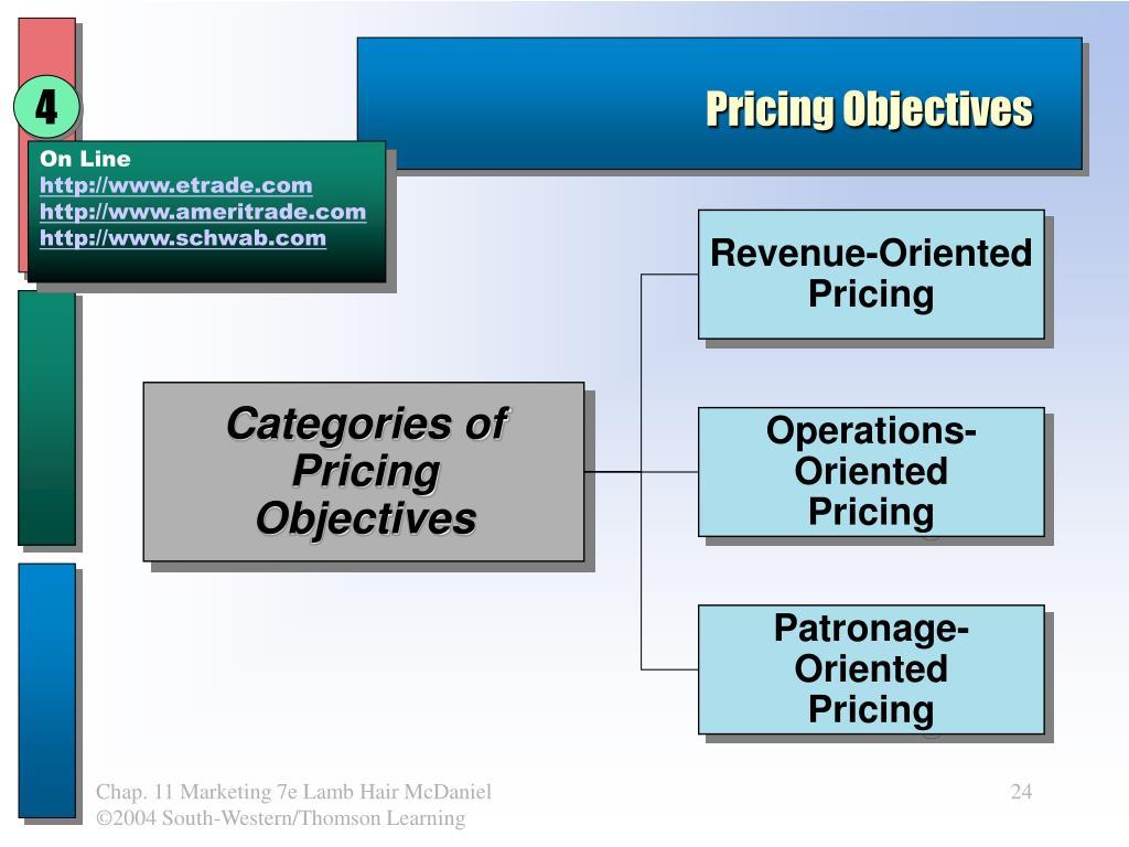 Revenue-Oriented