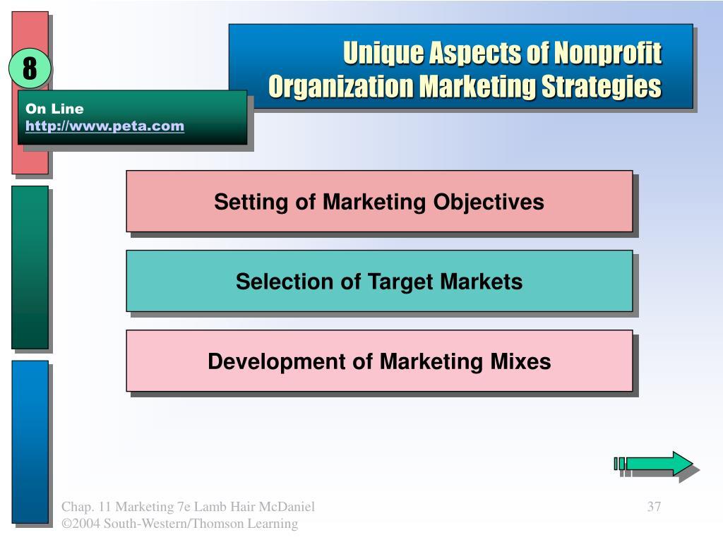Setting of Marketing Objectives