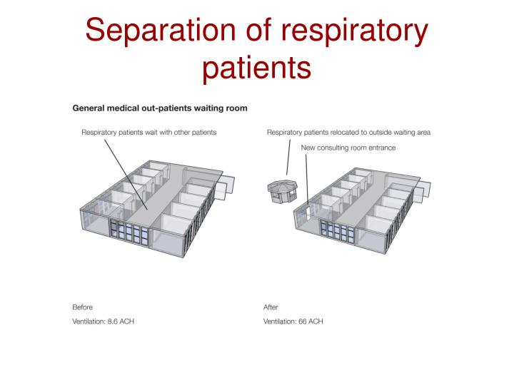 Separation of respiratory patients
