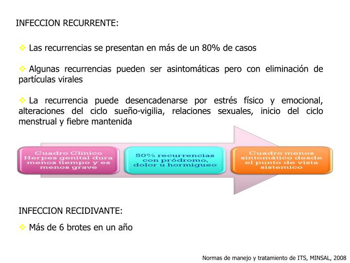 INFECCION RECURRENTE: