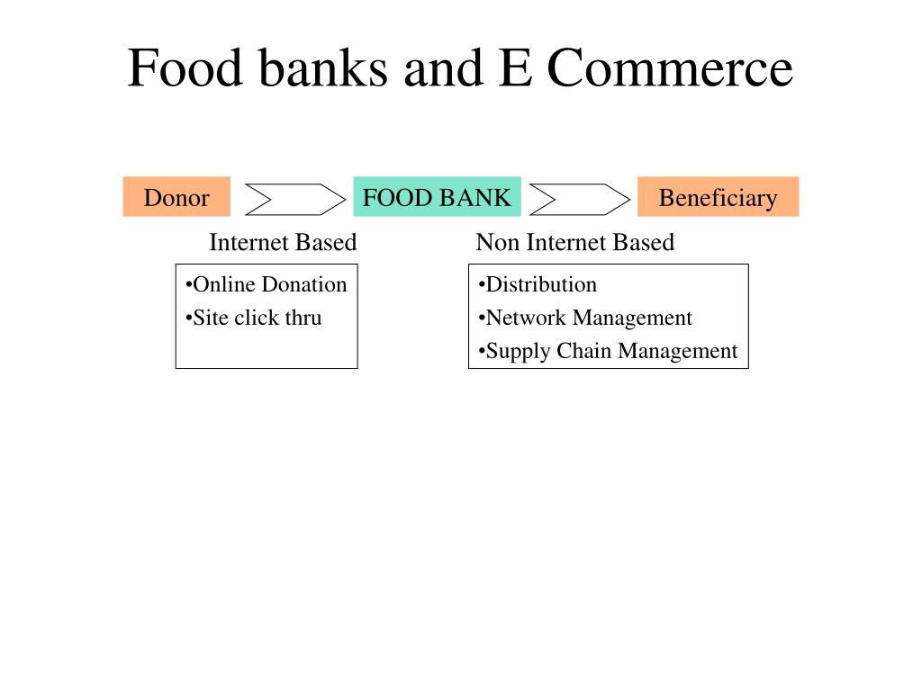 Food banks and E Commerce